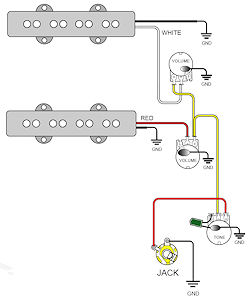 Pleasing Guitarheads Wiring Diagram Wiring Diagram Panel Wiring 101 Capemaxxcnl