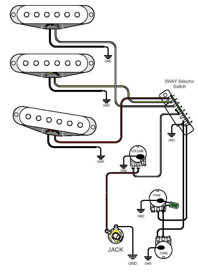 wiringkitstrat jpg similiar single coil wiring diagram keywords 696 x 960